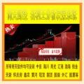 倚天指标/套利王系统/中京/海川/寿光/汇港绿金/怀庆府/现货/期货
