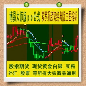 博易指标 索罗斯趋势经典版主图公式 股指期货 黄金白银外汇渤海