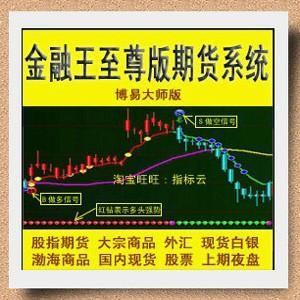 博易/博弈/金融王/商品期货/现货黄金白银外汇/股指期货/炒股软件