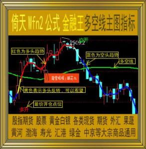 倚天/金融王多空线主图指标/黄金白银/商品现货股指期货/汇川绿金