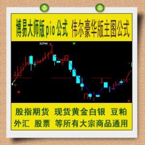 博易大师指标 伟尔豪华主图公式 股指期货 黄金白银外汇大宗商品