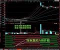 炒股指标/股票软件/飞狐专用指标六脉神剑/精准100%六剑齐发/选股