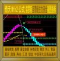 倚天财经/索罗斯至尊版主力资金指标/wfn2公式/黄金白银/现货期货