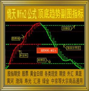 倚天/顶底趋势指标/wfn2公式/黄金白银/现货期货/股票/外汇/商品