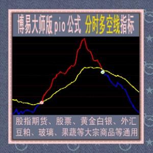博易大师指标 分时多空公式 股指期货 黄金白银/外汇/金牛智胜