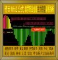 倚天财经/索罗斯白金版主力控盘指标/wfn2公式/黄金白银/现货期货