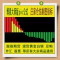 博易大师/庄家仓位副图指标pio公式/黄金白银/股指期货/股票/商品