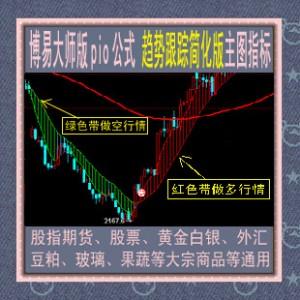 博易大师/趋势跟踪简化版指标 pio公式/黄金白银/股指期货/炒股