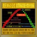 倚天财经/索罗斯标准版分类持仓指标/wfn2公式/黄金白银/现货期货