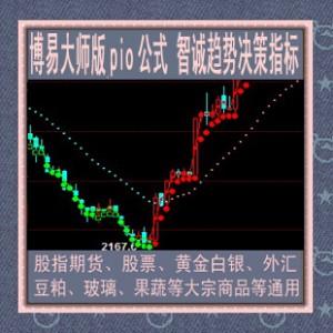 博易大师指标 智诚趋势决策公式 股指期货 黄金白银外汇大宗商品