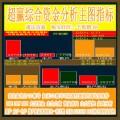 通达信/超赢综合资金分析主图指标/炒股软件/主力资金流/涨停/DDE