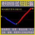 倚天财经版 伟尔波段王指标 黄金白银公式 股指期货 股票 商品