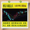 博易大师 九转序列九转分时指标 高抛低吸公式 支持股票商品期货