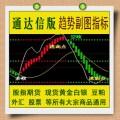 华夏股票期货策略 通达信公式趋势副图指标 黄金白银外汇大宗商品