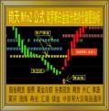 倚天财经版索罗斯白金版分类持仓副图公式