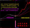先知抓马综合炒股系统 中长线短线抄底妖股分时炒股源码公式