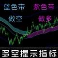 趋势轨道交易系统MT4 趋势指标 顺势指标 外汇 黄金 MT4脚本正品