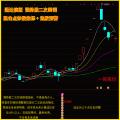 通达信版 强势股二次回调阻击点炒股指标+选股预警