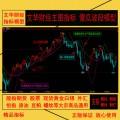 文华财经版主图指标 傻瓜波段交易模型 期货大宗商品外汇源油恒指股票模型