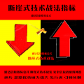 湘160.通达信版指标公式 断崖式技术战法 安全信息战略级神器碎片 思路优秀威力强大 先行者 引领风潮